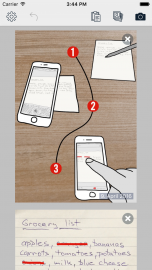(1) - write the list (2) - take photo (3) - cross-out items